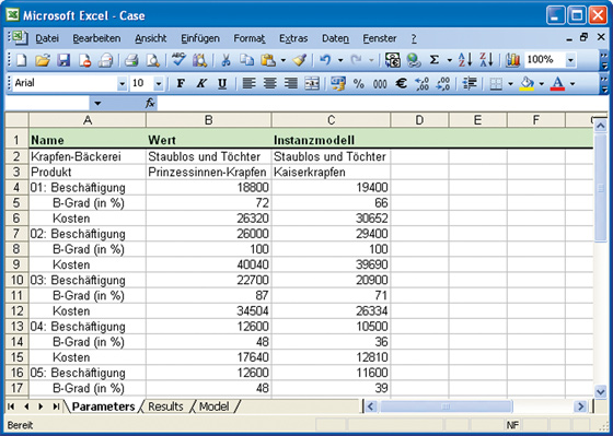 eTesting Excel-Modell